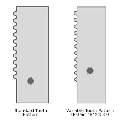 Standard Tooth Pattern image