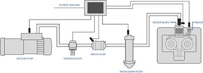 Vac-Alert System Diagram