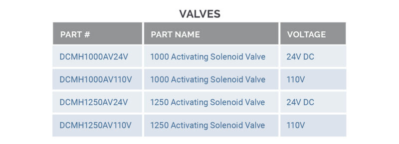 valve part number and discriptions